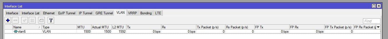 Confirmación interfaz  VLAN 6