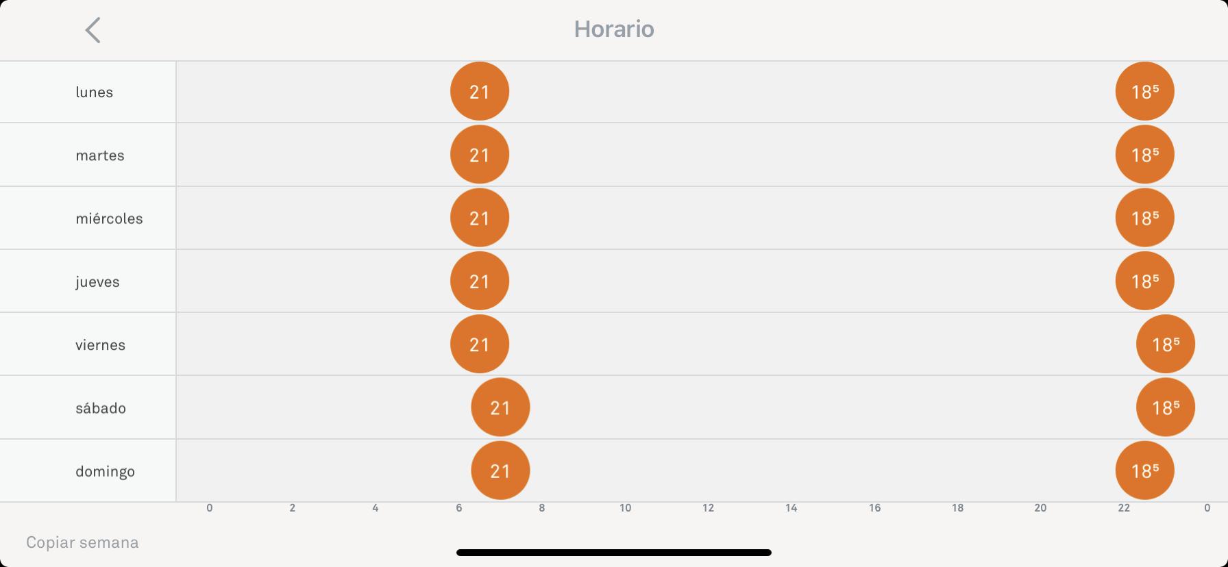 Horarios_Nest
